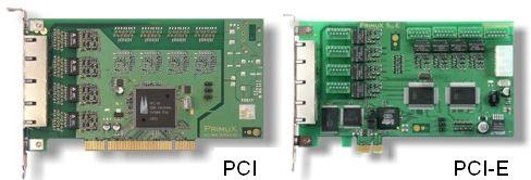 PrimuX ISDN S0
